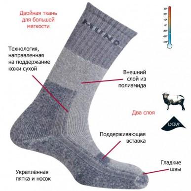 Носки Mund Altai